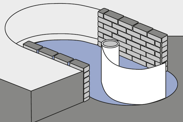 Prime serie hochwertige stahlwandpools zum bestpreis for Aufbauanleitung pool stahlwand